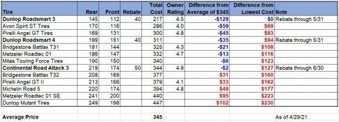 Tire Prices.jpg